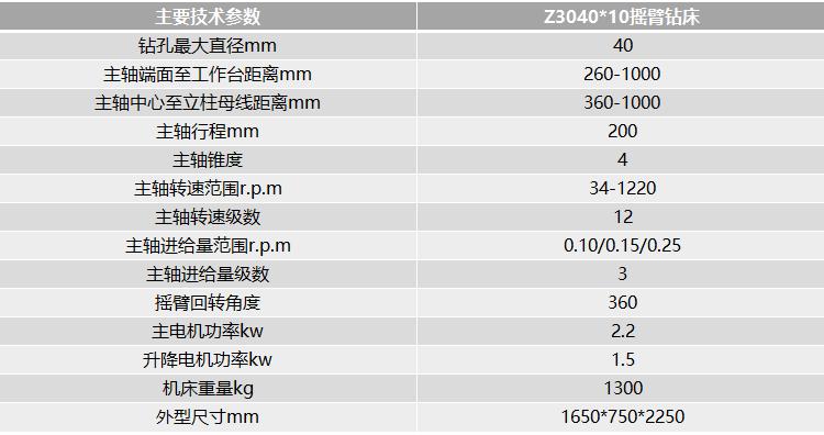 Z3040X10机械摇臂钻床设备技术参数