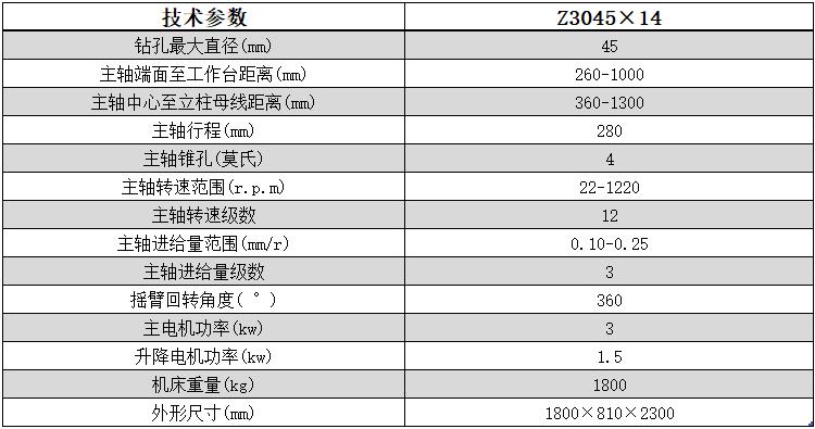 Z3045x14摇臂钻床设备技术参数